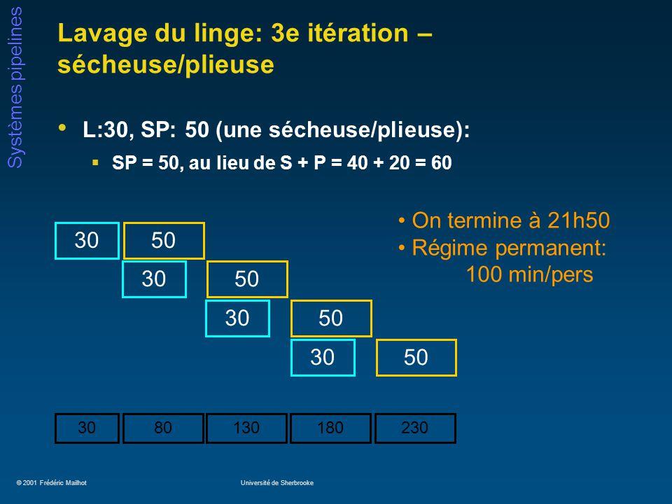 © 2001 Frédéric MailhotUniversité de Sherbrooke Systèmes pipelines Pipeline: Problèmes de données exigeant des retards (stalls) Soit la séquence dinstructions suivante: LWR1, 0 (R2) SUBR4, R1, R5 ANDR6, R1, R7 ORR8, R1, R9 La 1ère instruction est une lecture de la mémoire.