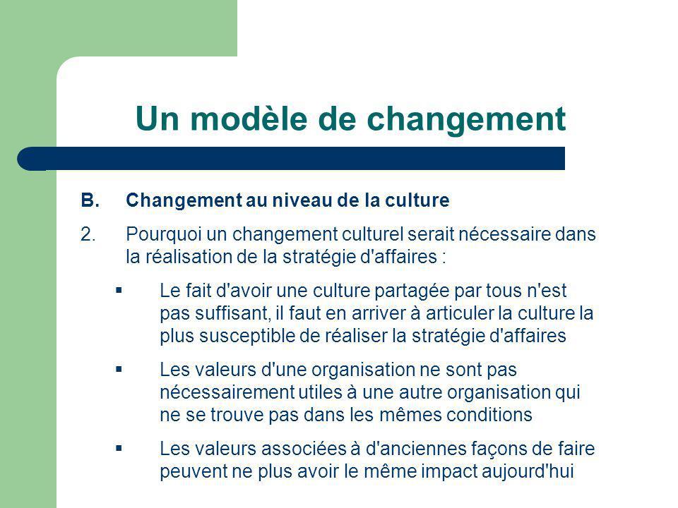 Un modèle de changement B.Changement au niveau de la culture 2.Pourquoi un changement culturel serait nécessaire dans la réalisation de la stratégie d