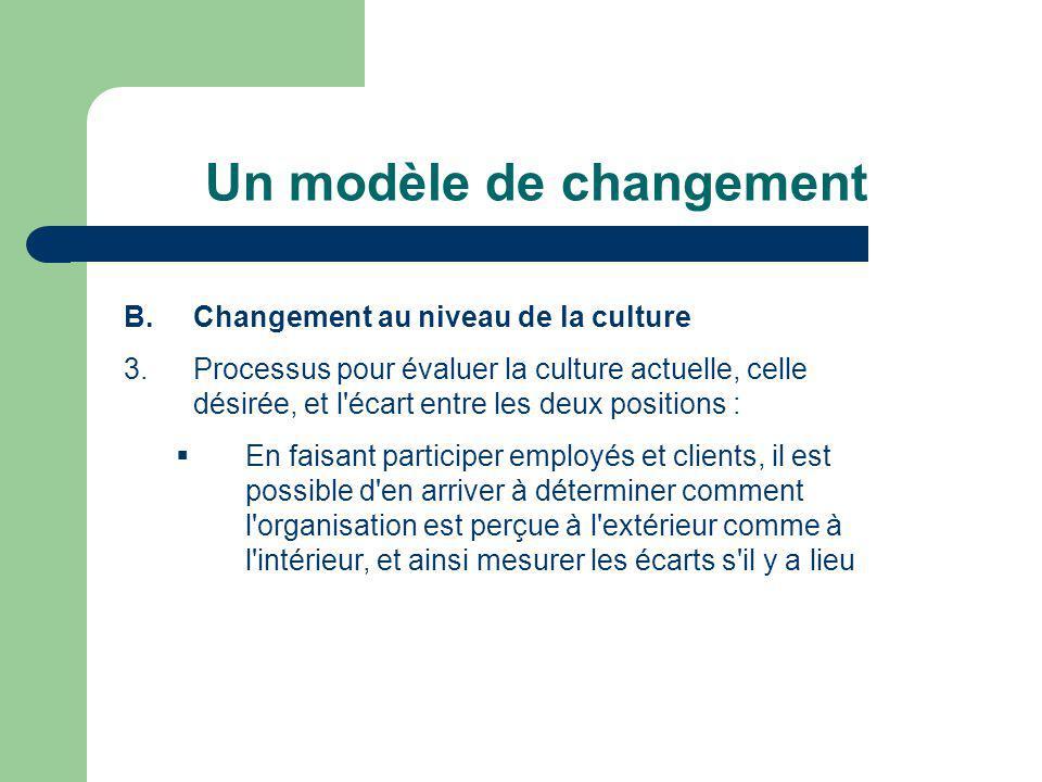 Un modèle de changement B.Changement au niveau de la culture 3.Processus pour évaluer la culture actuelle, celle désirée, et l'écart entre les deux po