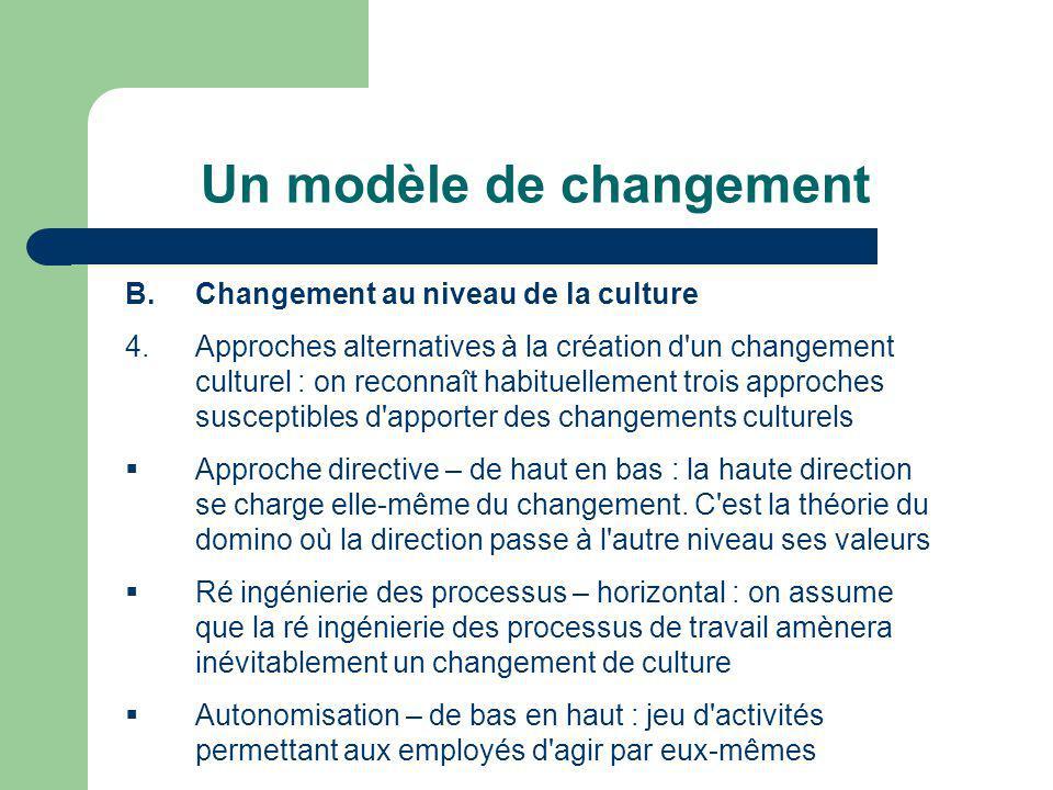 Un modèle de changement B.Changement au niveau de la culture 4.Approches alternatives à la création d'un changement culturel : on reconnaît habituelle
