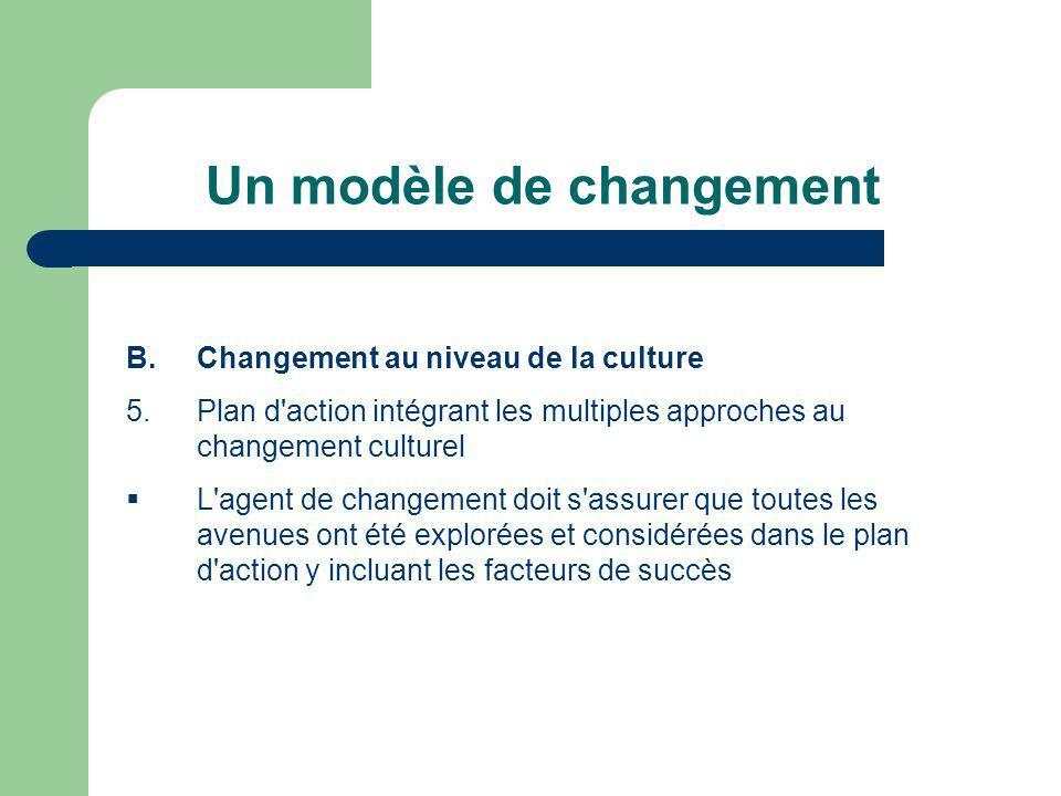 Un modèle de changement B.Changement au niveau de la culture 5.Plan d'action intégrant les multiples approches au changement culturel L'agent de chang