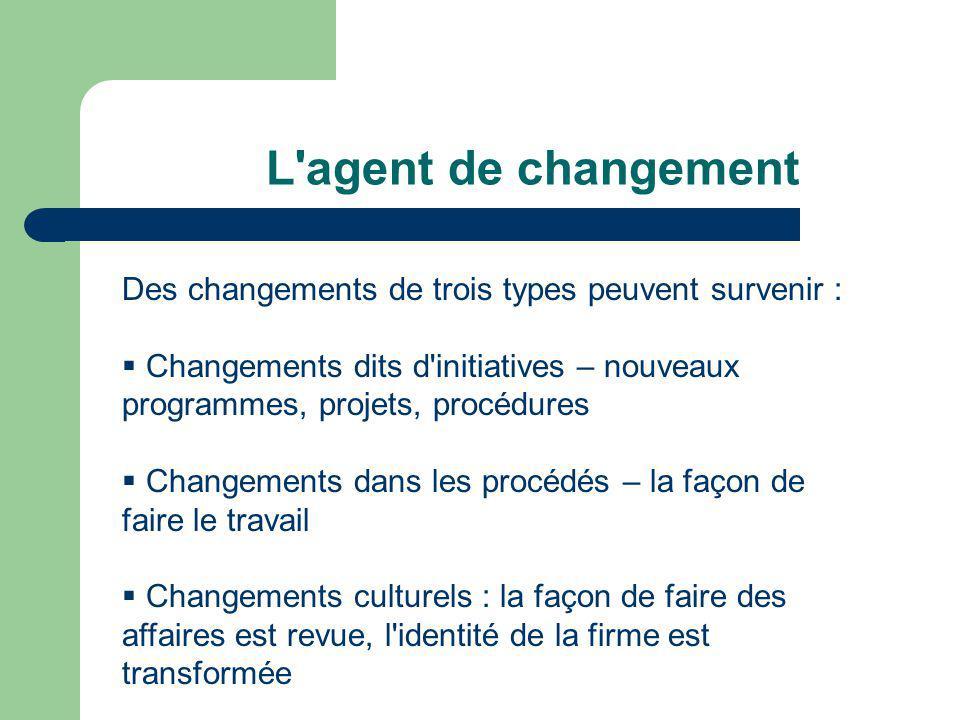 L'agent de changement Des changements de trois types peuvent survenir : Changements dits d'initiatives – nouveaux programmes, projets, procédures Chan