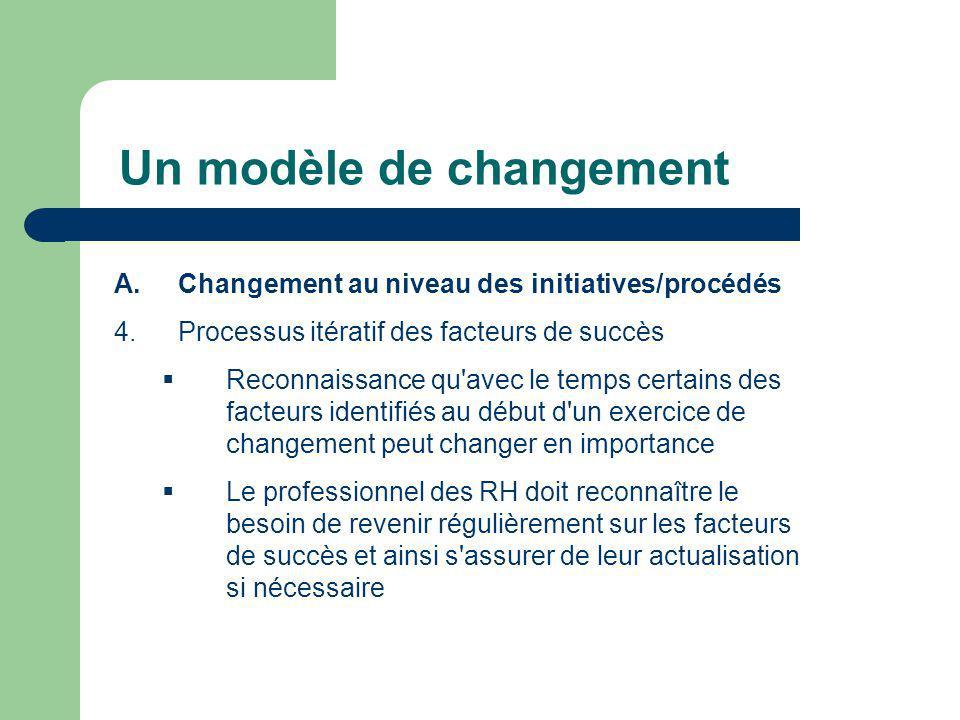 Un modèle de changement A.Changement au niveau des initiatives/procédés 4.Processus itératif des facteurs de succès Reconnaissance qu'avec le temps ce