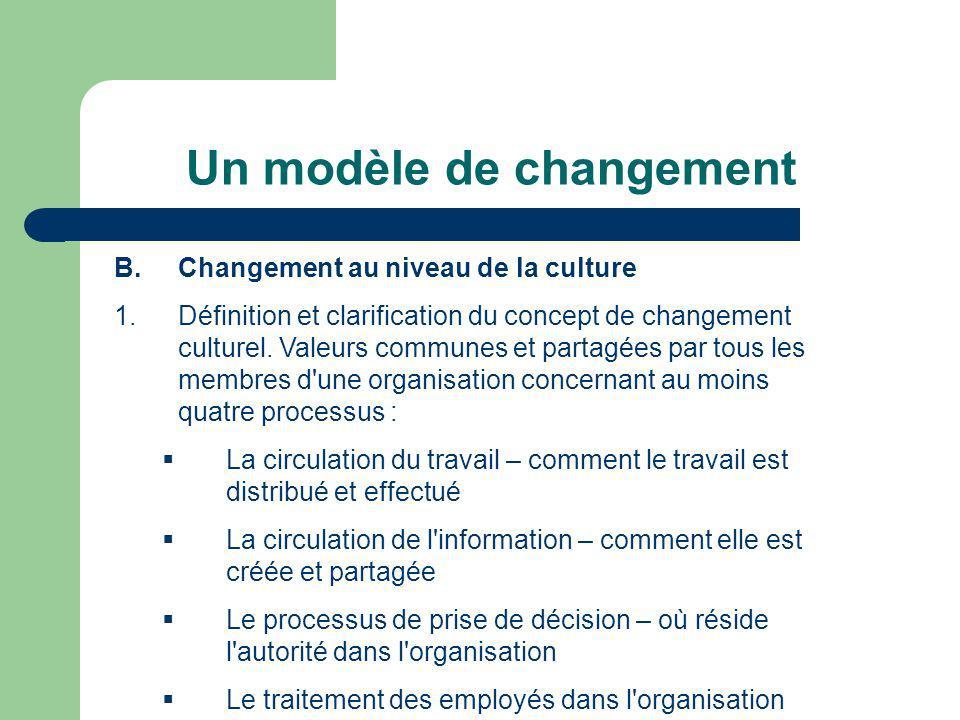 Un modèle de changement B.Changement au niveau de la culture 1.Définition et clarification du concept de changement culturel. Valeurs communes et part