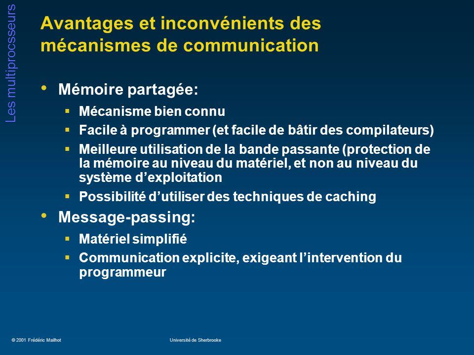 © 2001 Frédéric MailhotUniversité de Sherbrooke Les multiprocsseurs Avantages et inconvénients des mécanismes de communication Mémoire partagée: Mécan
