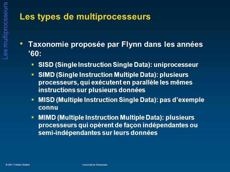 © 2001 Frédéric MailhotUniversité de Sherbrooke Les multiprocsseurs Les types de multiprocesseurs Taxonomie proposée par Flynn dans les années 60: SIS
