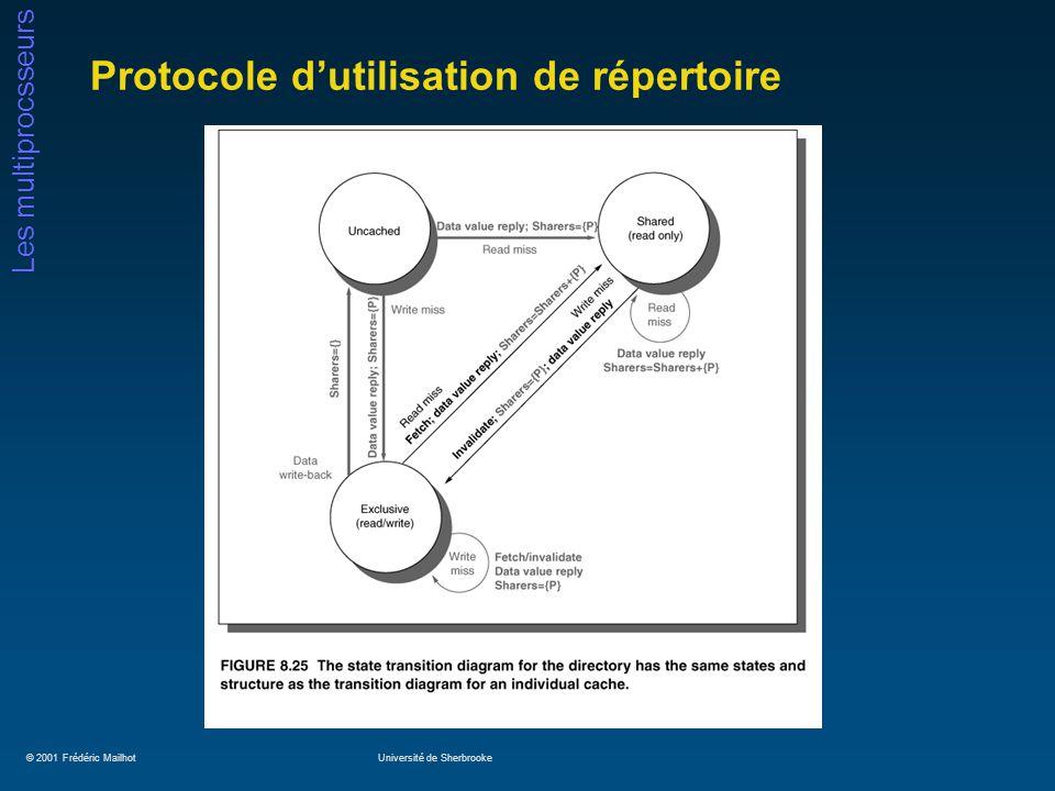 © 2001 Frédéric MailhotUniversité de Sherbrooke Les multiprocsseurs Protocole dutilisation de répertoire