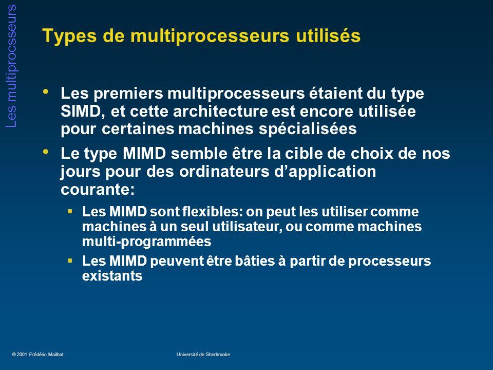 © 2001 Frédéric MailhotUniversité de Sherbrooke Les multiprocsseurs Au centre des processeurs MIMD: la mémoire On peut classifier les processeurs MIMD en deux classes, dépendant du nombre de processeurs dans la machine.