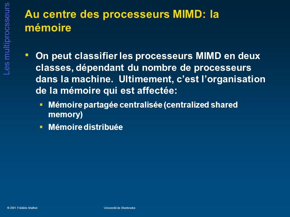 © 2001 Frédéric MailhotUniversité de Sherbrooke Les multiprocsseurs Limites de la programmation parallèle Loi de Amdahl: Speedup = 1_____________ Fraction(améliorée) + (1 - Fraction(améliorée) Speedup(amélioré) Soit un speedup désiré de 80 avec 100 processeurs.