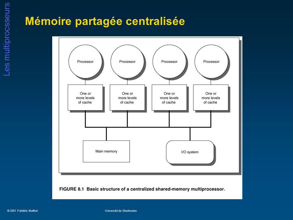 © 2001 Frédéric MailhotUniversité de Sherbrooke Les multiprocsseurs Les systèmes à mémoire partagée centralisée Dans ce qui suit, nous allons maintenant étudier comment faire un système parallèle MIMD qui utilise de la mémoire partagée centralisée