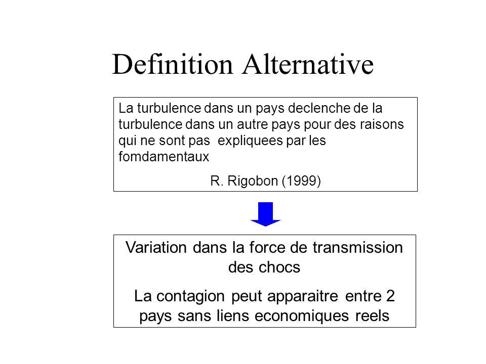 Definition Alternative La turbulence dans un pays declenche de la turbulence dans un autre pays pour des raisons qui ne sont pas expliquees par les fo
