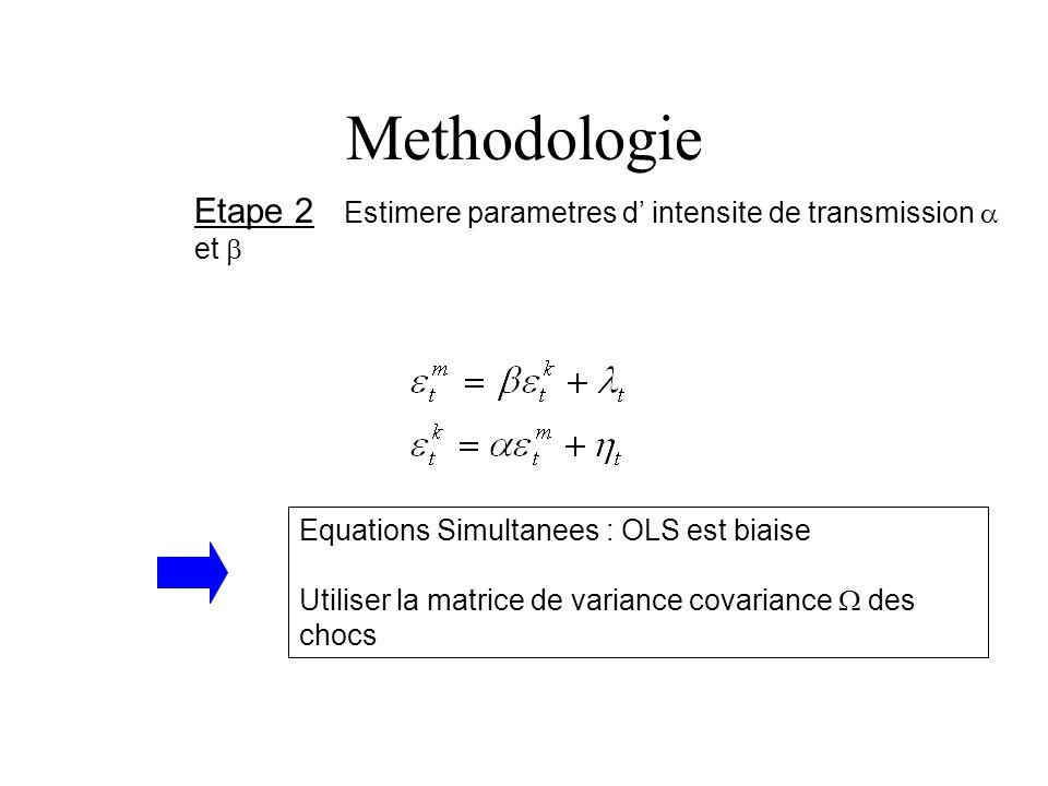 Methodologie Etape 2 Estimere parametres d intensite de transmission et Equations Simultanees : OLS est biaise Utiliser la matrice de variance covaria
