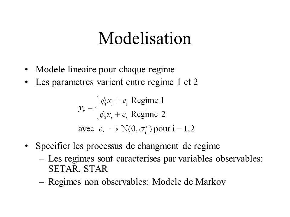 SETAR Self-Exciting Threshold AutoRegressive Model Flexibilite: skewness, kurtosis,multi-modalite pour y