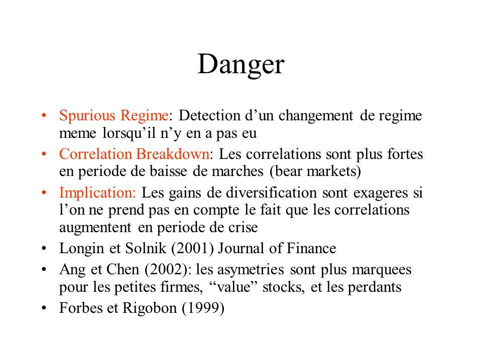 Danger Spurious Regime: Detection dun changement de regime meme lorsquil ny en a pas eu Correlation Breakdown: Les correlations sont plus fortes en pe