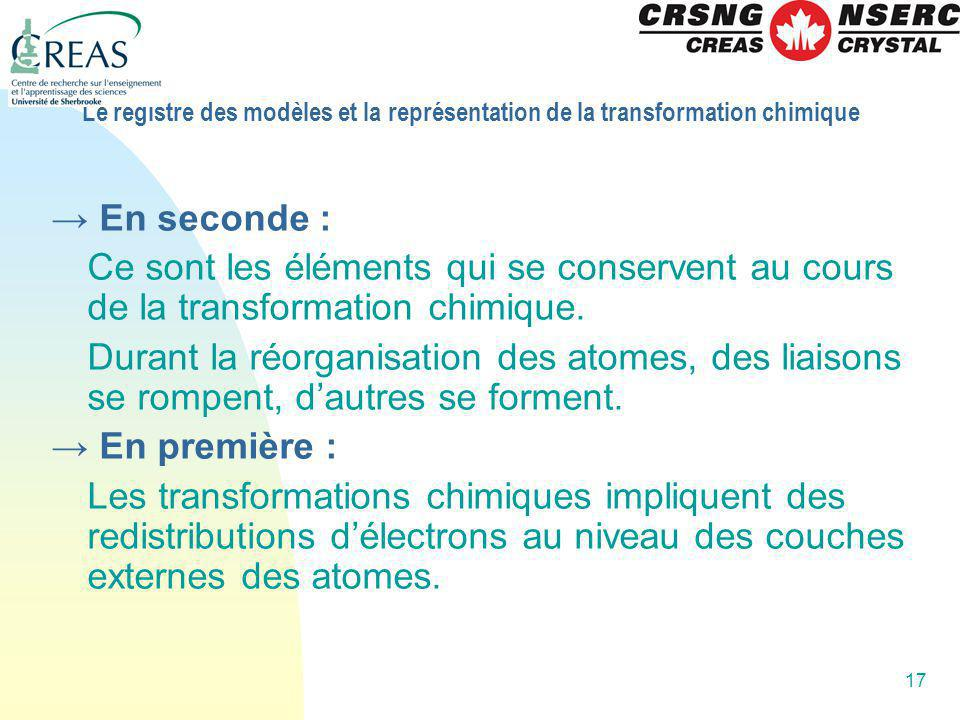 17 Le registre des modèles et la représentation de la transformation chimique En seconde : Ce sont les éléments qui se conservent au cours de la trans