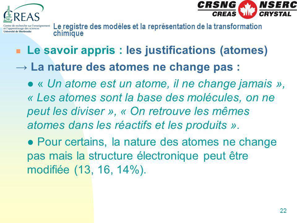 22 Le savoir appris : les justifications (atomes) La nature des atomes ne change pas : « Un atome est un atome, il ne change jamais », « Les atomes so