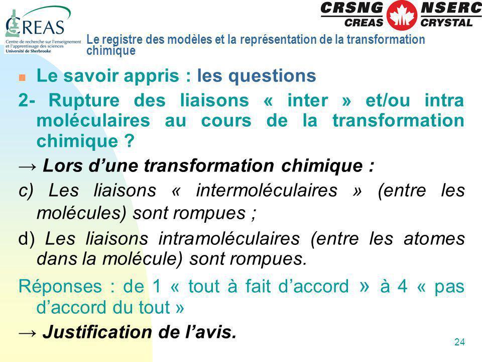 24 Le savoir appris : les questions 2- Rupture des liaisons « inter » et/ou intra moléculaires au cours de la transformation chimique ? Lors dune tran