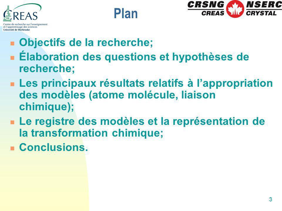 3 Plan Objectifs de la recherche; Élaboration des questions et hypothèses de recherche; Les principaux résultats relatifs à lappropriation des modèles