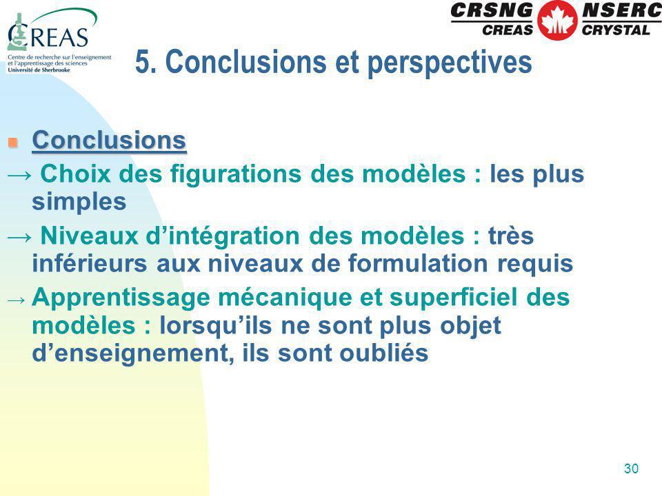 30 5. Conclusions et perspectives Conclusions Conclusions Choix des figurations des modèles : les plus simples Niveaux dintégration des modèles : très