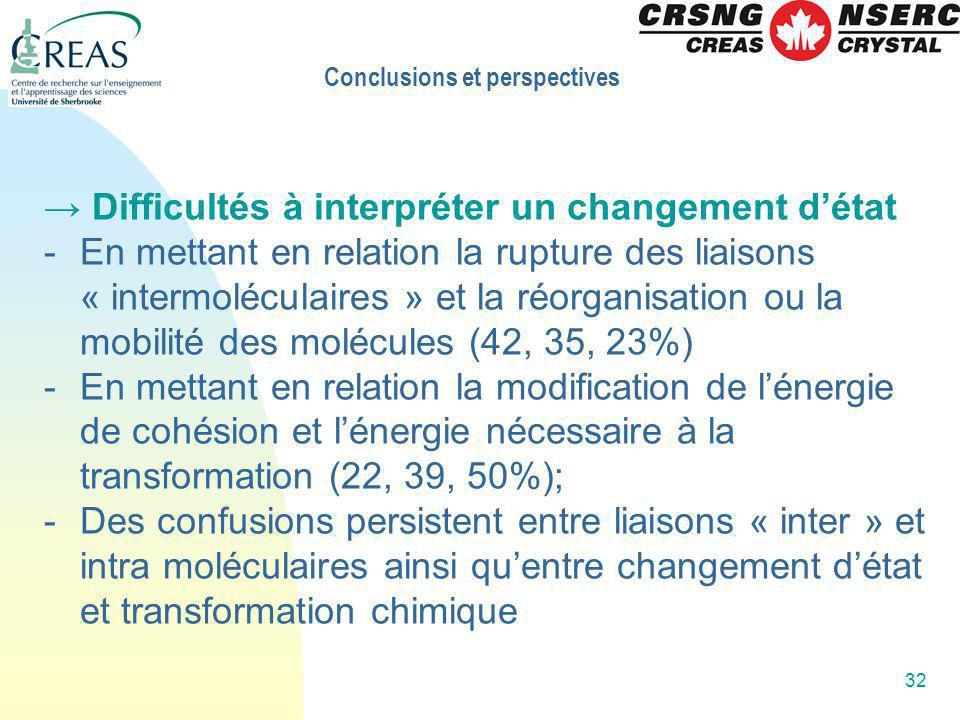 32 Difficultés à interpréter un changement détat -En mettant en relation la rupture des liaisons « intermoléculaires » et la réorganisation ou la mobi