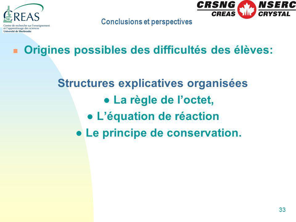 33 Conclusions et perspectives Origines possibles des difficultés des élèves: Structures explicatives organisées La règle de loctet, Léquation de réac