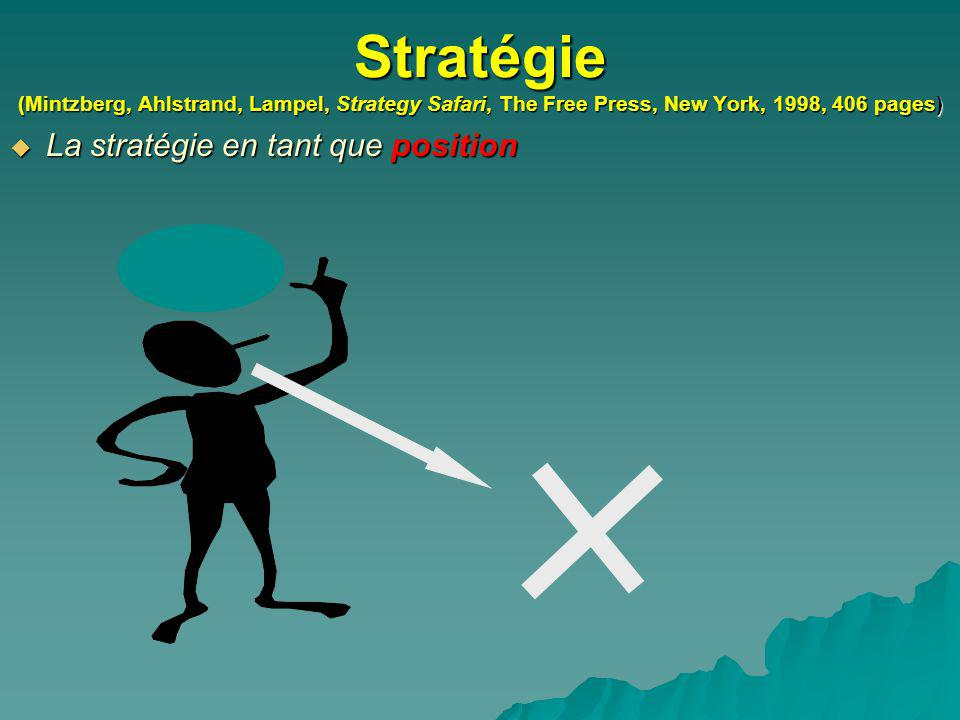 Stratégie (Mintzberg, Ahlstrand, Lampel, Strategy Safari, The Free Press, New York, 1998, 406 pages) La stratégie en tant que position La stratégie en