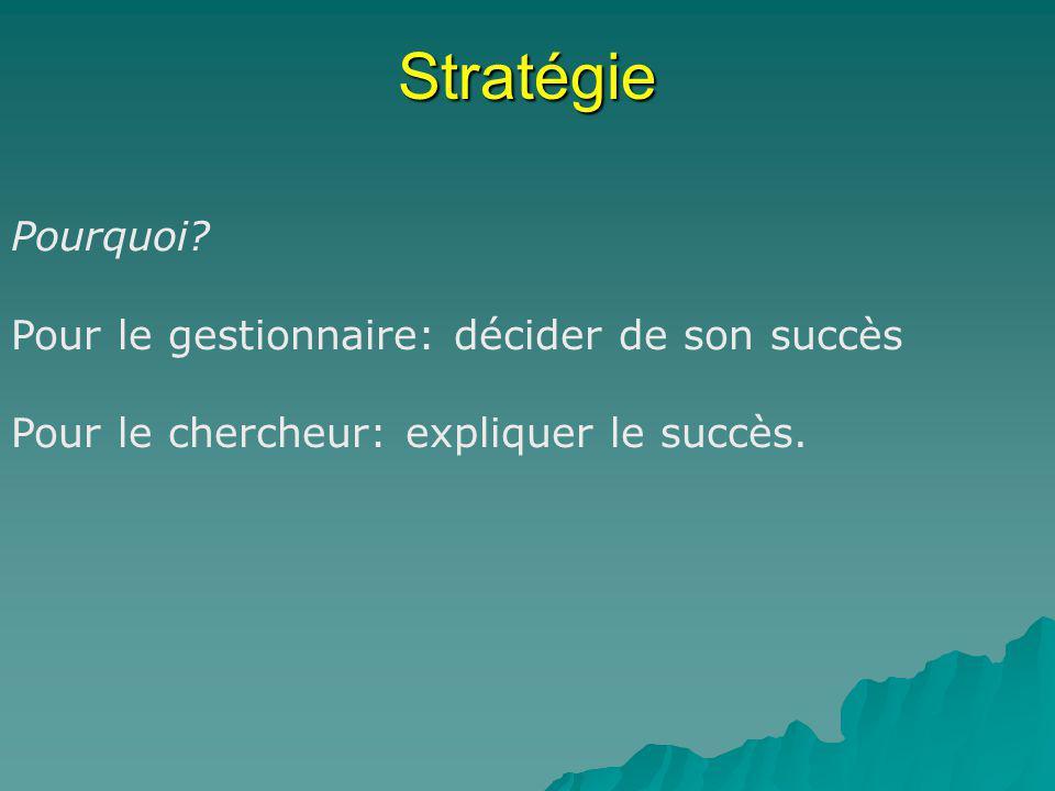 Pourquoi.Pour le gestionnaire: décider de son succès Pour le chercheur: expliquer le succès.