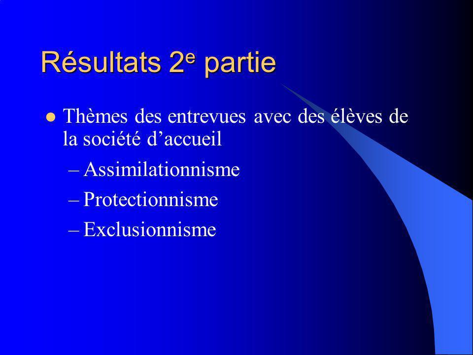 Résultats 2 e partie Thèmes des entrevues avec des élèves de la société daccueil –Assimilationnisme –Protectionnisme –Exclusionnisme