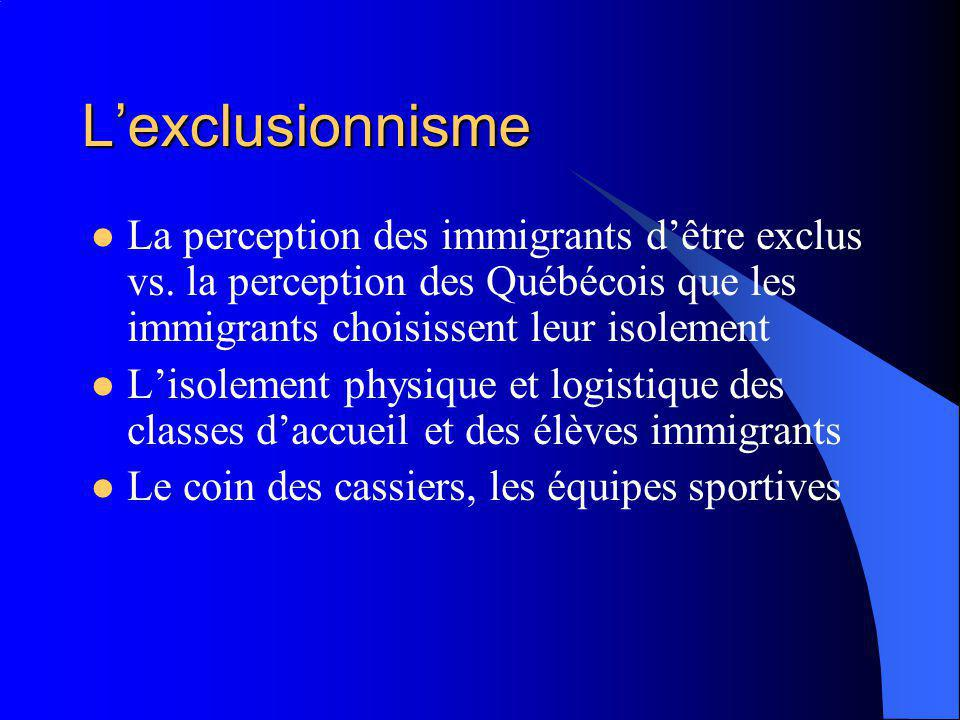 Lexclusionnisme La perception des immigrants dêtre exclus vs.