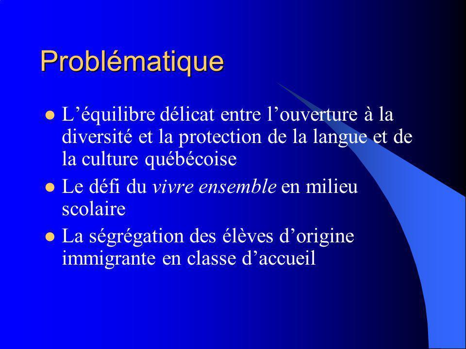 Problématique Léquilibre délicat entre louverture à la diversité et la protection de la langue et de la culture québécoise Le défi du vivre ensemble en milieu scolaire La ségrégation des élèves dorigine immigrante en classe daccueil