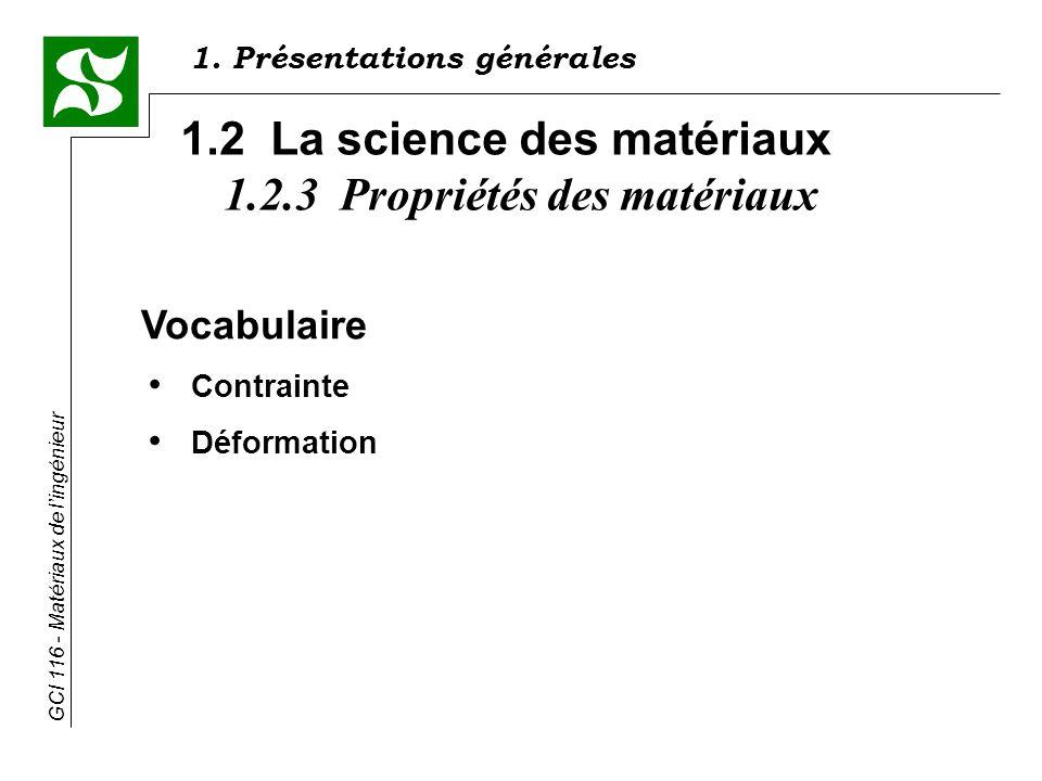 GCI 116 - Matériaux de lingénieur Vocabulaire Contrainte Déformation 1.