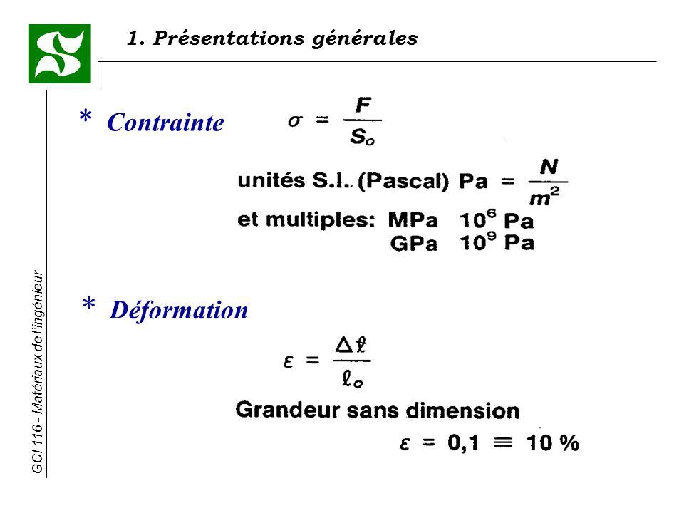GCI 116 - Matériaux de lingénieur * Contrainte * Déformation 1. Présentations générales