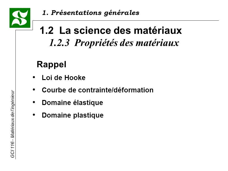 GCI 116 - Matériaux de lingénieur Rappel Loi de Hooke Courbe de contrainte/déformation Domaine élastique Domaine plastique 1.