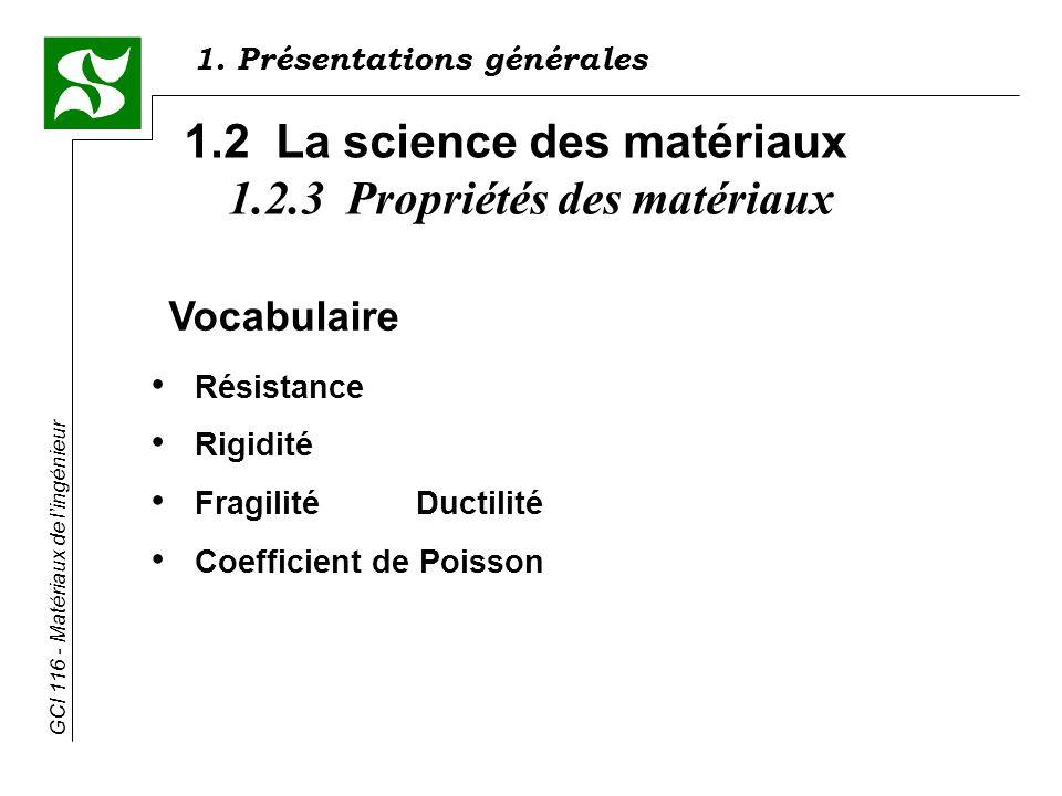 GCI 116 - Matériaux de lingénieur Vocabulaire Résistance Rigidité FragilitéDuctilité Coefficient de Poisson 1.