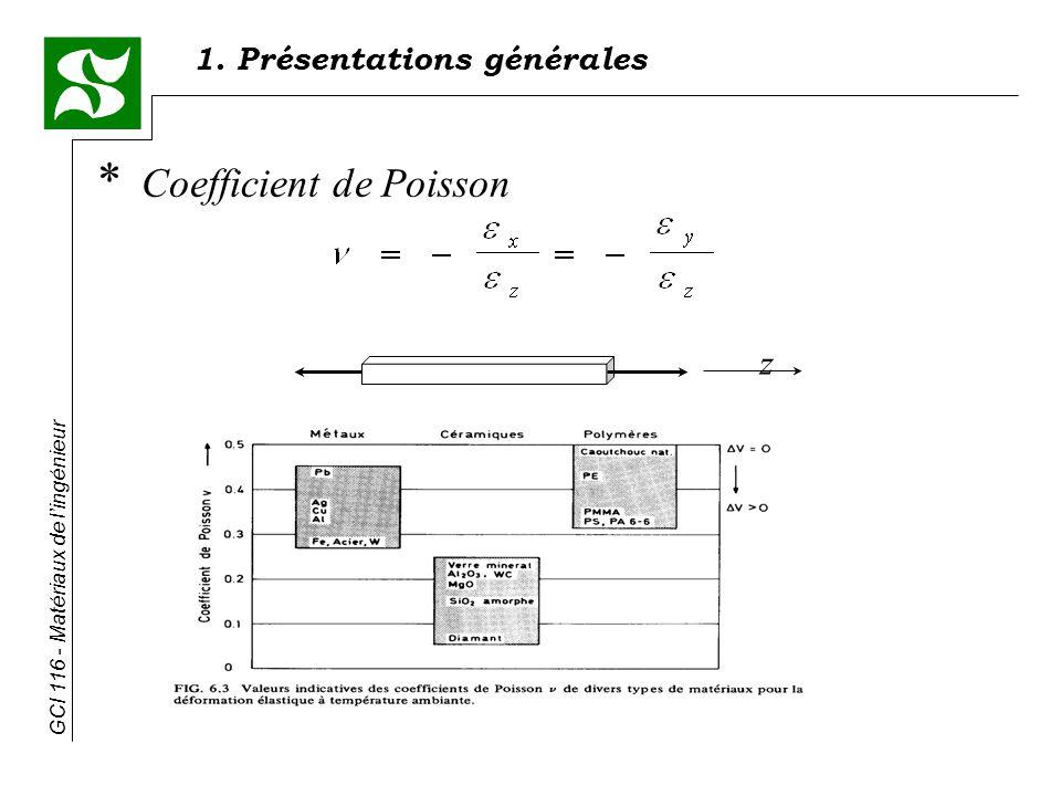 GCI 116 - Matériaux de lingénieur * Coefficient de Poisson z 1. Présentations générales