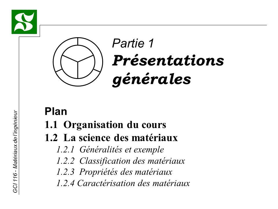 GCI 116 - Matériaux de lingénieur Partie 1 Présentations générales Plan 1.1 Organisation du cours 1.2 La science des matériaux 1.2.1 Généralités et exemple 1.2.2 Classification des matériaux 1.2.3 Propriétés des matériaux 1.2.4 Caractérisation des matériaux