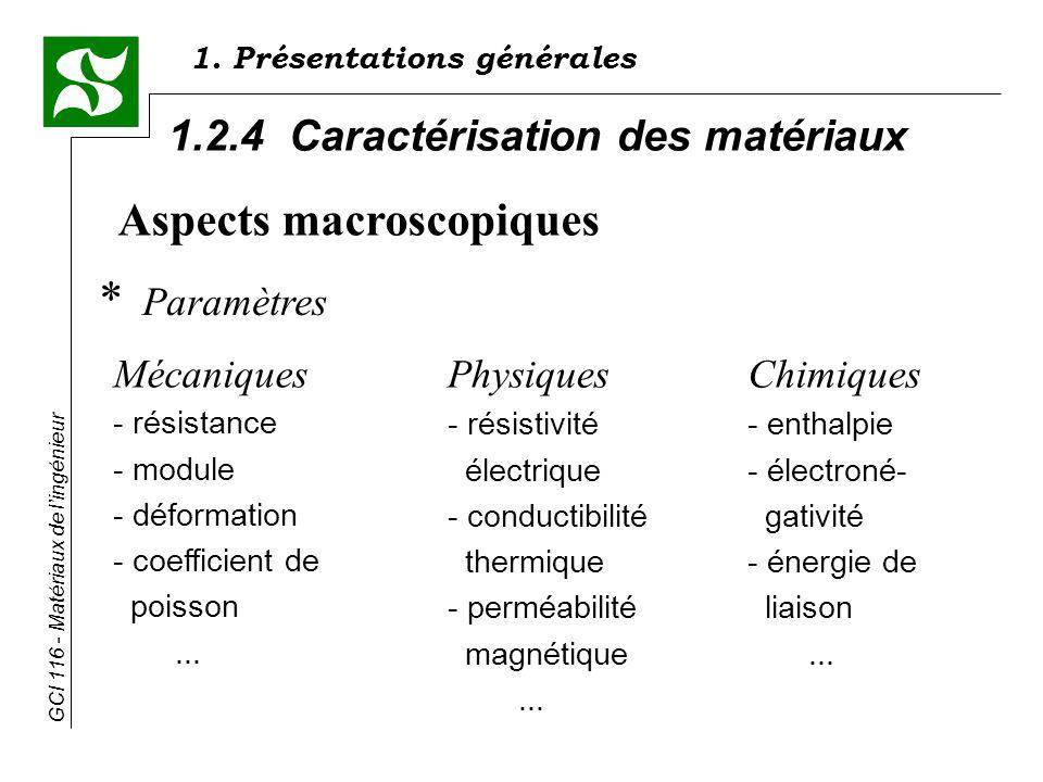 GCI 116 - Matériaux de lingénieur Mécaniques - résistance - module - déformation - coefficient de poisson...