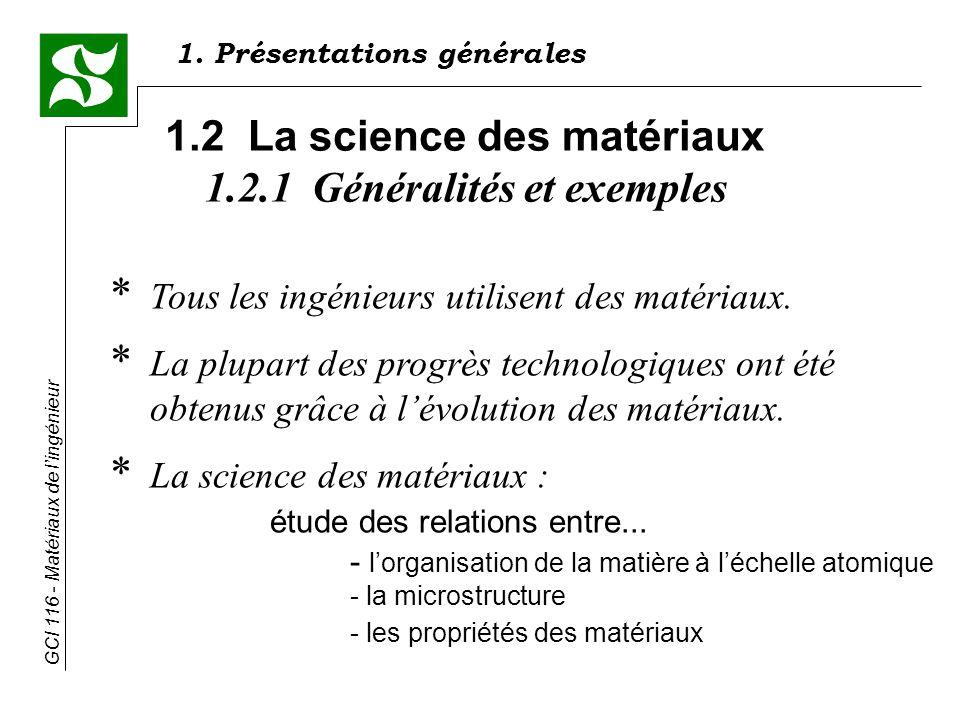 GCI 116 - Matériaux de lingénieur 1.2 La science des matériaux 1.2.1 Généralités et exemples * Tous les ingénieurs utilisent des matériaux.