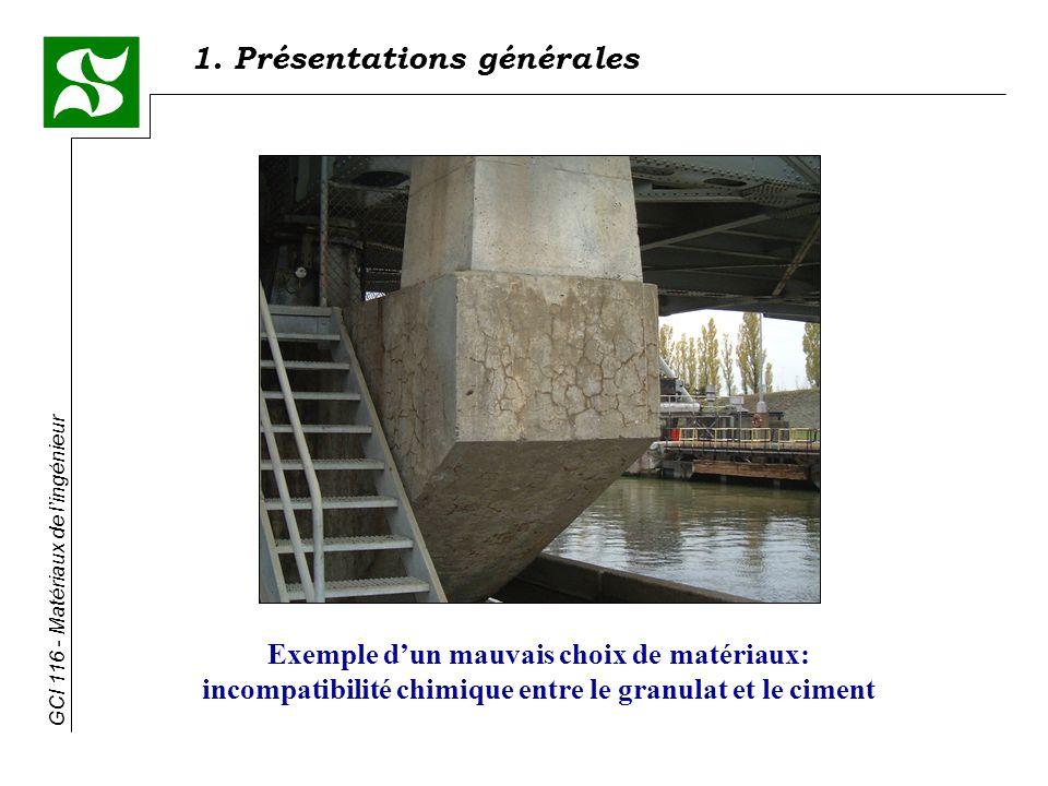 GCI 116 - Matériaux de lingénieur 1.