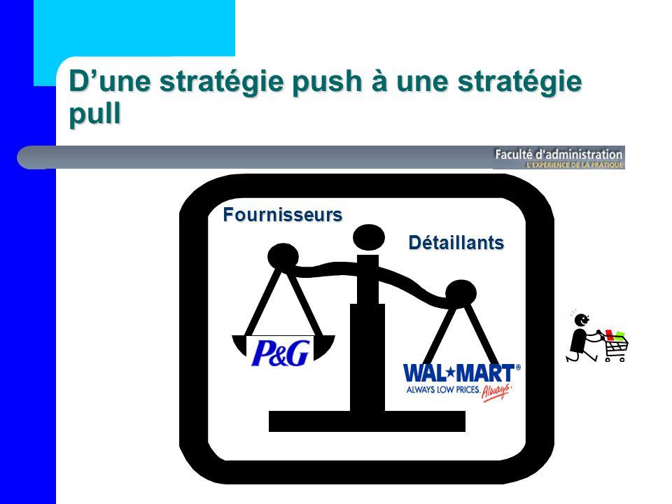 Dune stratégie push à une stratégie pull Fournisseurs Détaillants
