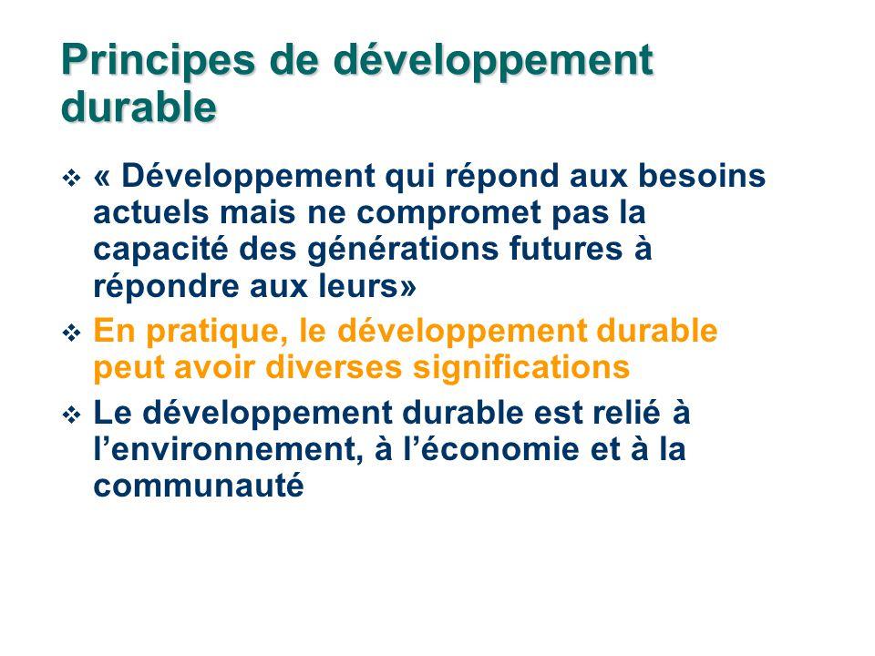 Principes de développement durable « Développement qui répond aux besoins actuels mais ne compromet pas la capacité des générations futures à répondre aux leurs» En pratique, le développement durable peut avoir diverses significations Le développement durable est relié à lenvironnement, à léconomie et à la communauté