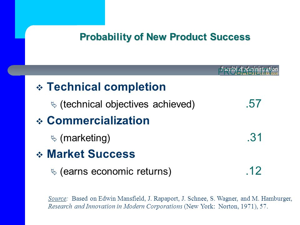 Probability of New Product Success PROBABILITY Technical completion (technical objectives achieved).57 Commercialization (marketing).31 Market Success