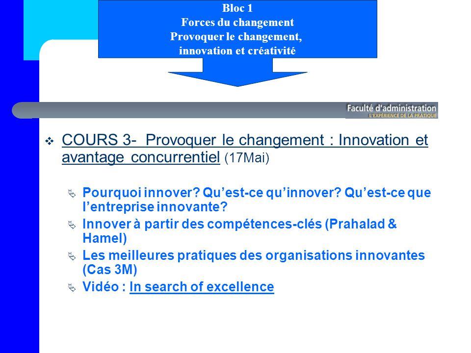COURS 3- Provoquer le changement : Innovation et avantage concurrentiel (17Mai) Pourquoi innover.