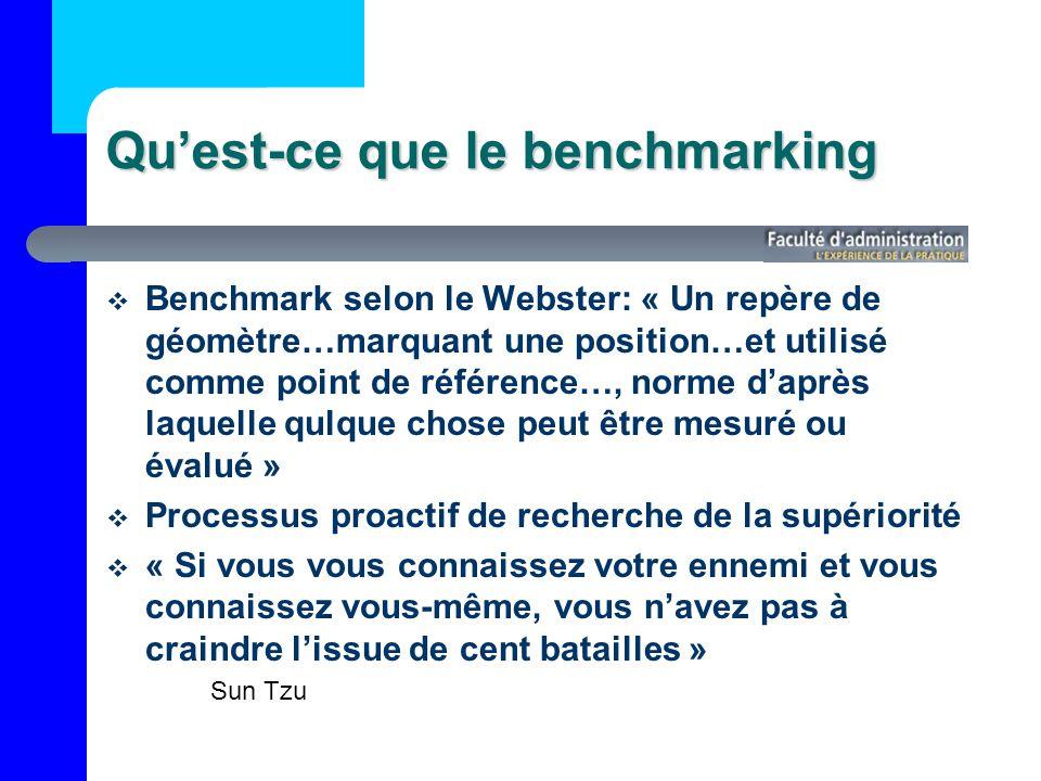 Quest-ce que le benchmarking Benchmark selon le Webster: « Un repère de géomètre…marquant une position…et utilisé comme point de référence…, norme daprès laquelle qulque chose peut être mesuré ou évalué » Processus proactif de recherche de la supériorité « Si vous vous connaissez votre ennemi et vous connaissez vous-même, vous navez pas à craindre lissue de cent batailles » Sun Tzu