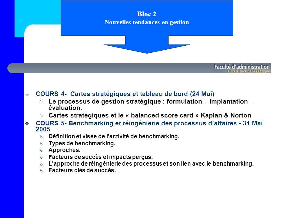 COURS 4- Cartes stratégiques et tableau de bord (24 Mai) Le processus de gestion stratégique : formulation – implantation – évaluation.