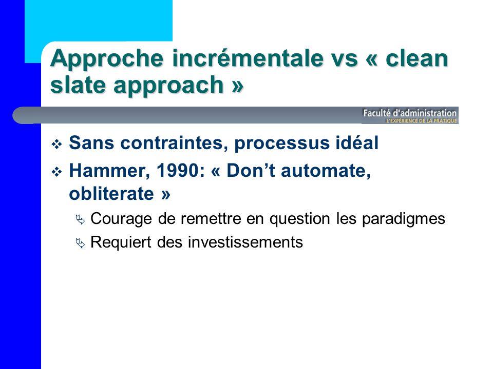 Approche incrémentale vs « clean slate approach » Sans contraintes, processus idéal Hammer, 1990: « Dont automate, obliterate » Courage de remettre en question les paradigmes Requiert des investissements