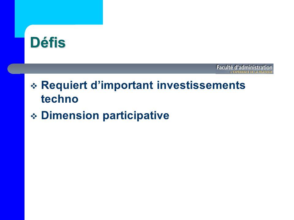Défis Requiert dimportant investissements techno Dimension participative