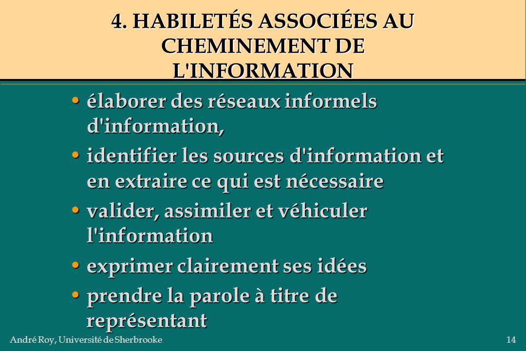 André Roy, Université de Sherbrooke14 4. HABILETÉS ASSOCIÉES AU CHEMINEMENT DE L'INFORMATION élaborer des réseaux informels d'information, élaborer de