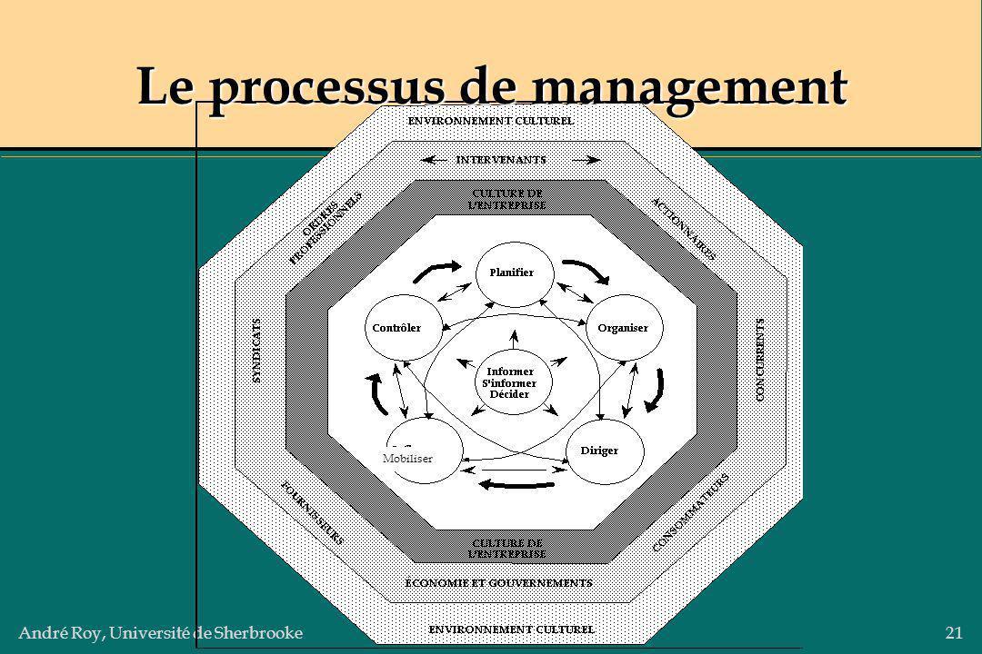 André Roy, Université de Sherbrooke21 Le processus de management Mobiliser