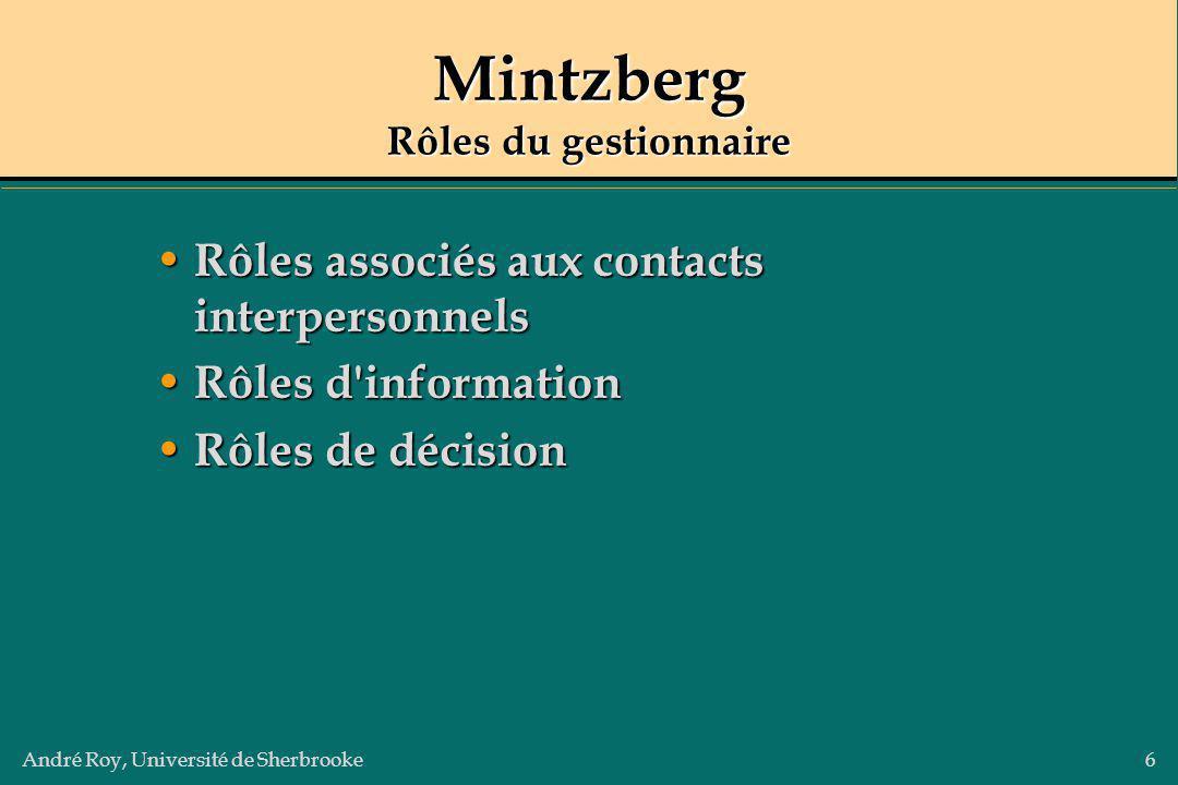 André Roy, Université de Sherbrooke6 Mintzberg Rôles du gestionnaire Rôles associés aux contacts interpersonnels Rôles associés aux contacts interpers